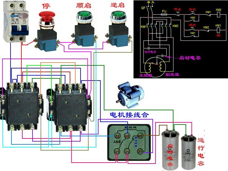 一般用于控制直流电器设备,线圈中通以直流电,直流接触器的动作原理